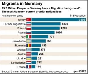 migration2_540166b